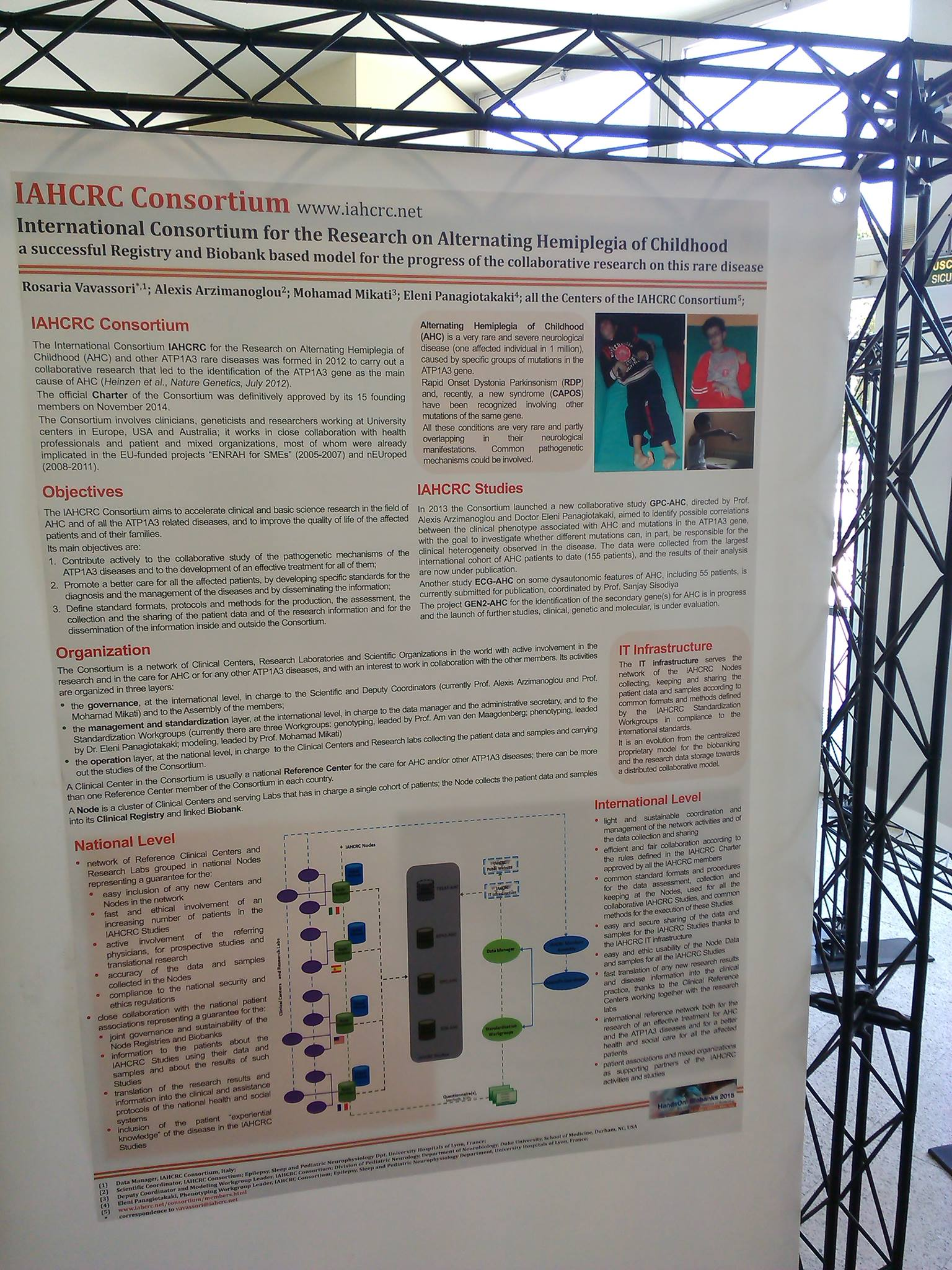 The Poster about the IAHCRC Consortium at the HOBBs 2015 Conference, Milan, Italy